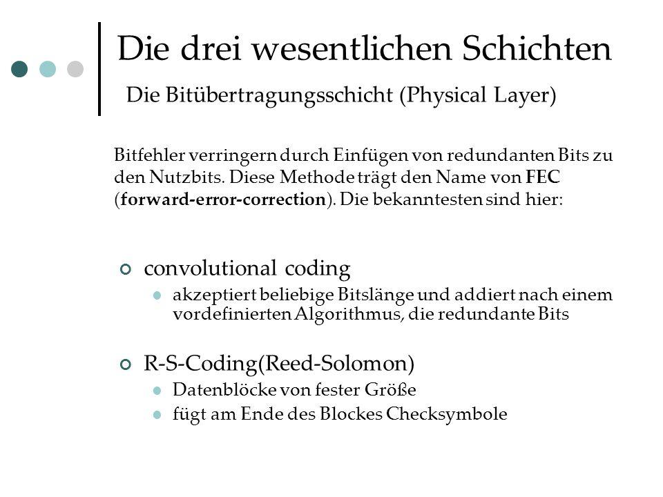 Die drei wesentlichen Schichten Die Bitübertragungsschicht (Physical Layer) convolutional coding akzeptiert beliebige Bitslänge und addiert nach einem vordefinierten Algorithmus, die redundante Bits R-S-Coding(Reed-Solomon) Datenblöcke von fester Größe fügt am Ende des Blockes Checksymbole Bitfehler verringern durch Einfügen von redundanten Bits zu den Nutzbits.