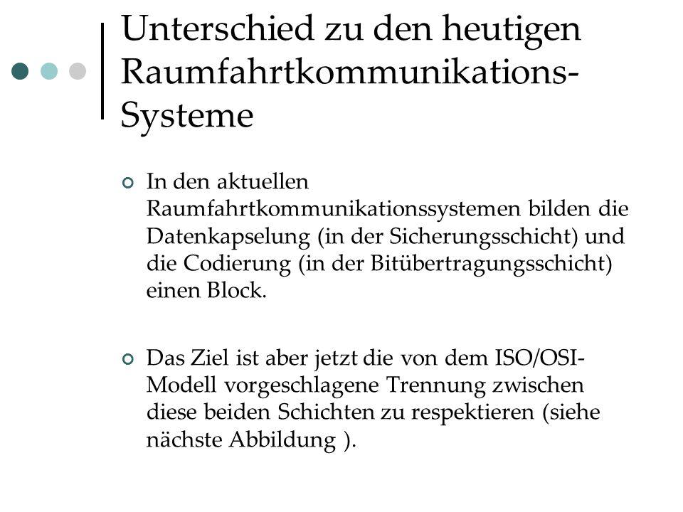 Unterschied zu den heutigen Raumfahrtkommunikations- Systeme In den aktuellen Raumfahrtkommunikationssystemen bilden die Datenkapselung (in der Sicherungsschicht) und die Codierung (in der Bitübertragungsschicht) einen Block.