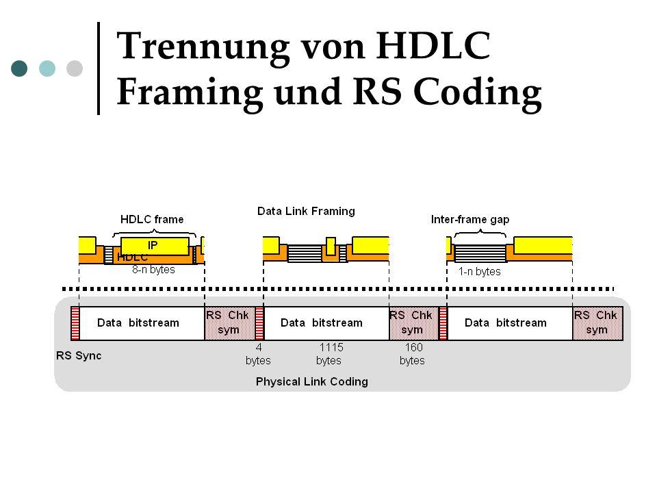 Trennung von HDLC Framing und RS Coding
