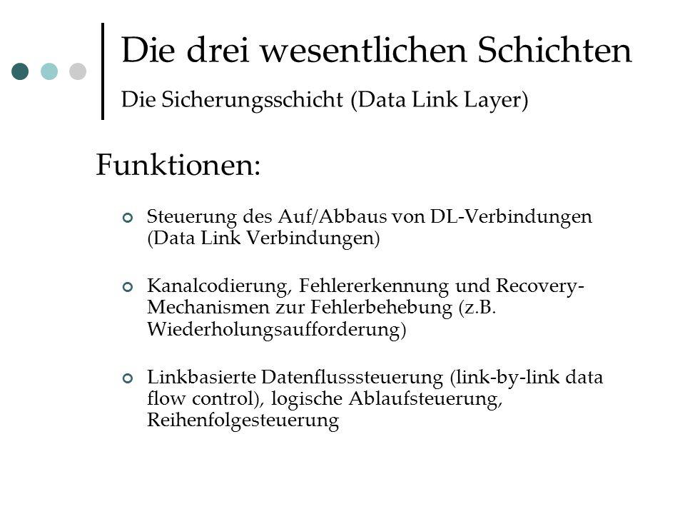 Die drei wesentlichen Schichten Die Sicherungsschicht (Data Link Layer) Steuerung des Auf/Abbaus von DL-Verbindungen (Data Link Verbindungen) Kanalcodierung, Fehlererkennung und Recovery- Mechanismen zur Fehlerbehebung (z.B.