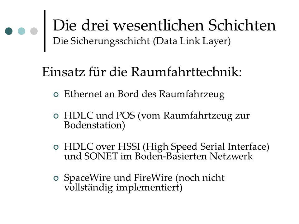Die drei wesentlichen Schichten Die Sicherungsschicht (Data Link Layer) Ethernet an Bord des Raumfahrzeug HDLC und POS (vom Raumfahrtzeug zur Bodenstation) HDLC over HSSI (High Speed Serial Interface) und SONET im Boden-Basierten Netzwerk SpaceWire und FireWire (noch nicht vollständig implementiert) Einsatz für die Raumfahrttechnik:
