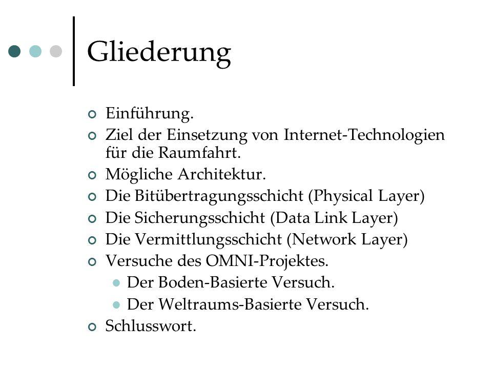 Gliederung Einführung. Ziel der Einsetzung von Internet-Technologien für die Raumfahrt.