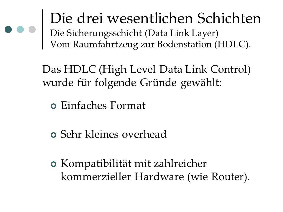 Die drei wesentlichen Schichten Die Sicherungsschicht (Data Link Layer) Vom Raumfahrtzeug zur Bodenstation (HDLC).