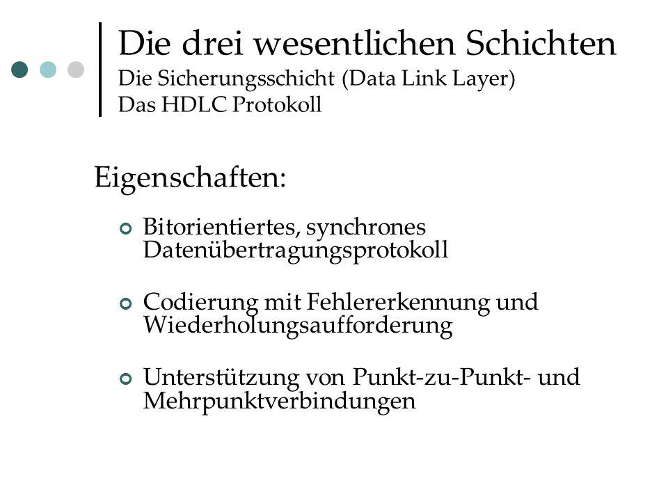 Die drei wesentlichen Schichten Die Sicherungsschicht (Data Link Layer) Das HDLC Protokoll Bitorientiertes, synchrones Datenübertragungsprotokoll Codierung mit Fehlererkennung und Wiederholungsaufforderung Unterstützung von Punkt-zu-Punkt- und Mehrpunktverbindungen Eigenschaften: