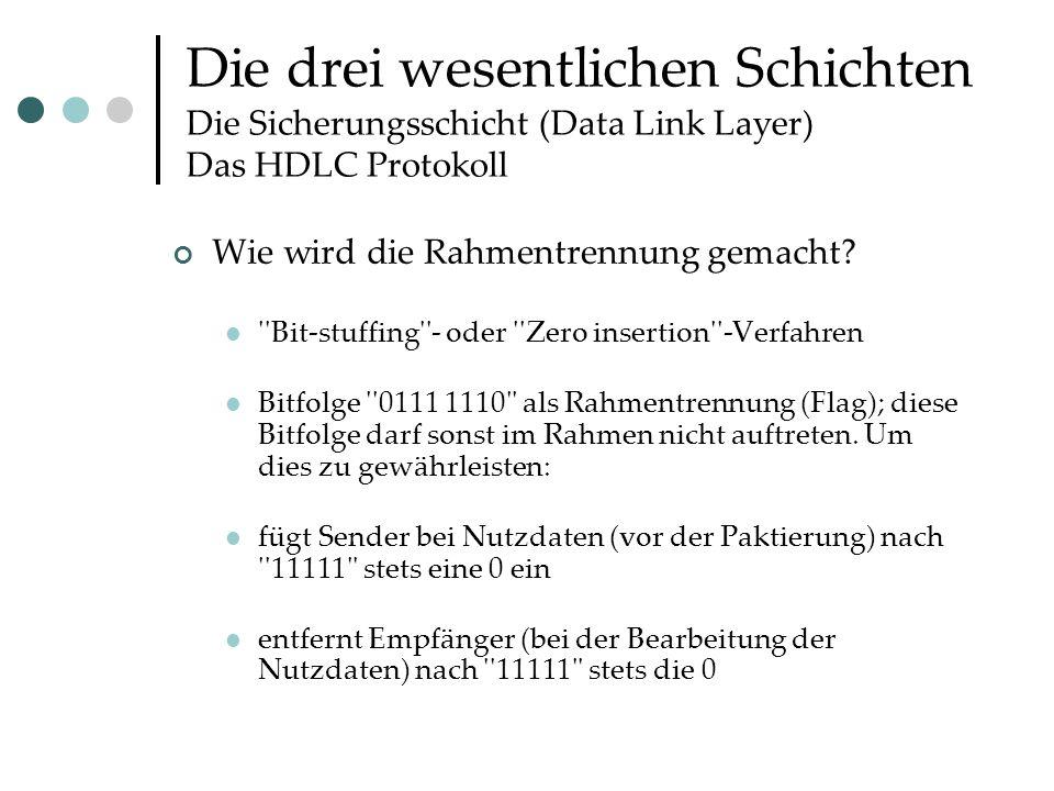 Die drei wesentlichen Schichten Die Sicherungsschicht (Data Link Layer) Das HDLC Protokoll Wie wird die Rahmentrennung gemacht.