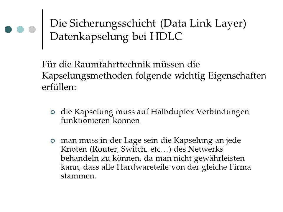 Die Sicherungsschicht (Data Link Layer) Datenkapselung bei HDLC die Kapselung muss auf Halbduplex Verbindungen funktionieren können man muss in der Lage sein die Kapselung an jede Knoten (Router, Switch, etc…) des Netwerks behandeln zu können, da man nicht gewährleisten kann, dass alle Hardwareteile von der gleiche Firma stammen.