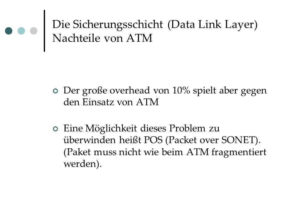 Die Sicherungsschicht (Data Link Layer) Nachteile von ATM Der große overhead von 10% spielt aber gegen den Einsatz von ATM Eine Möglichkeit dieses Problem zu überwinden heißt POS (Packet over SONET).