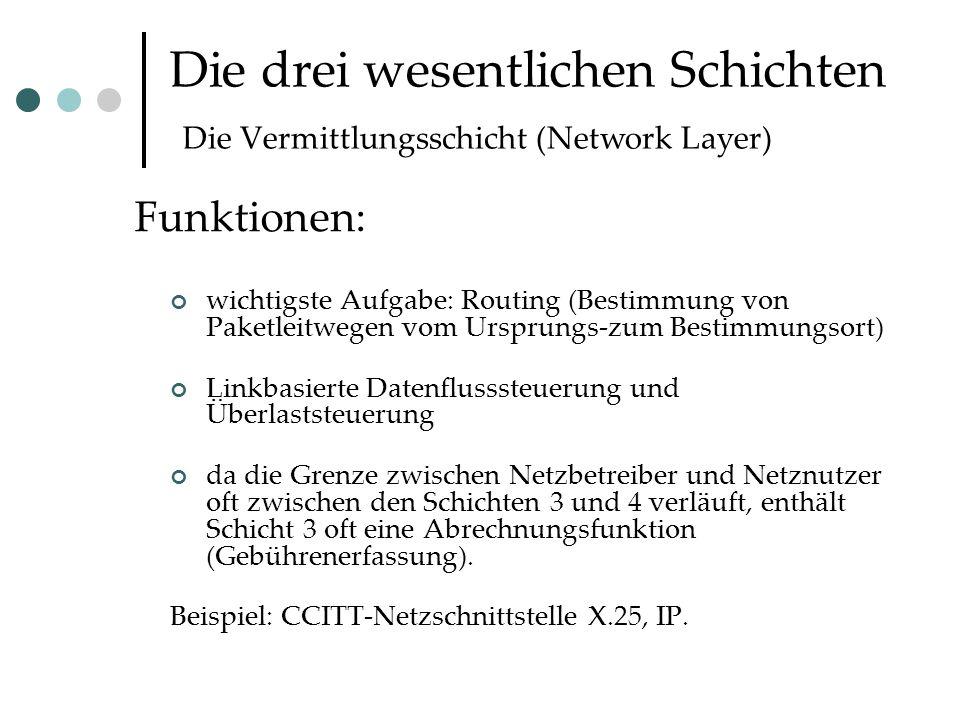 Die drei wesentlichen Schichten Die Vermittlungsschicht (Network Layer) wichtigste Aufgabe: Routing (Bestimmung von Paketleitwegen vom Ursprungs-zum Bestimmungsort) Linkbasierte Datenflusssteuerung und Überlaststeuerung da die Grenze zwischen Netzbetreiber und Netznutzer oft zwischen den Schichten 3 und 4 verläuft, enthält Schicht 3 oft eine Abrechnungsfunktion (Gebührenerfassung).