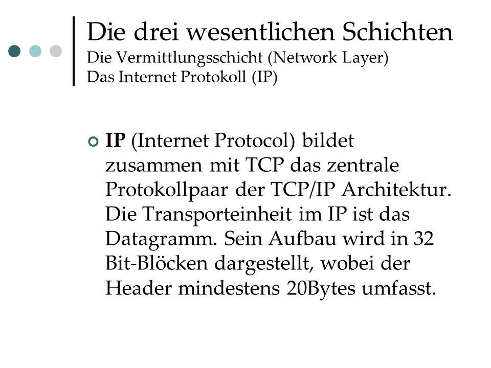 Die drei wesentlichen Schichten Die Vermittlungsschicht (Network Layer) Das Internet Protokoll (IP) IP (Internet Protocol) bildet zusammen mit TCP das zentrale Protokollpaar der TCP/IP Architektur.