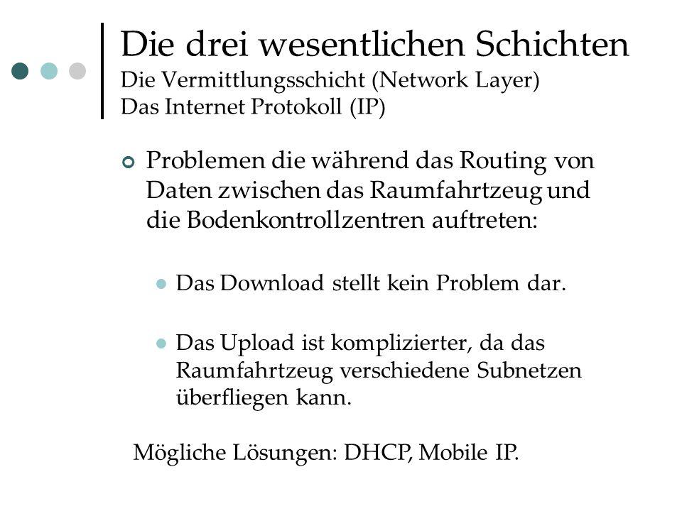 Die drei wesentlichen Schichten Die Vermittlungsschicht (Network Layer) Das Internet Protokoll (IP) Problemen die während das Routing von Daten zwischen das Raumfahrtzeug und die Bodenkontrollzentren auftreten: Das Download stellt kein Problem dar.