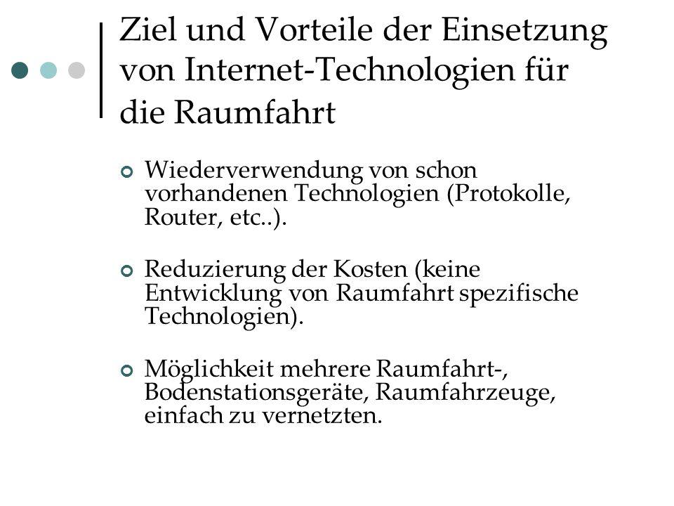 Ziel und Vorteile der Einsetzung von Internet-Technologien für die Raumfahrt Wiederverwendung von schon vorhandenen Technologien (Protokolle, Router, etc..).