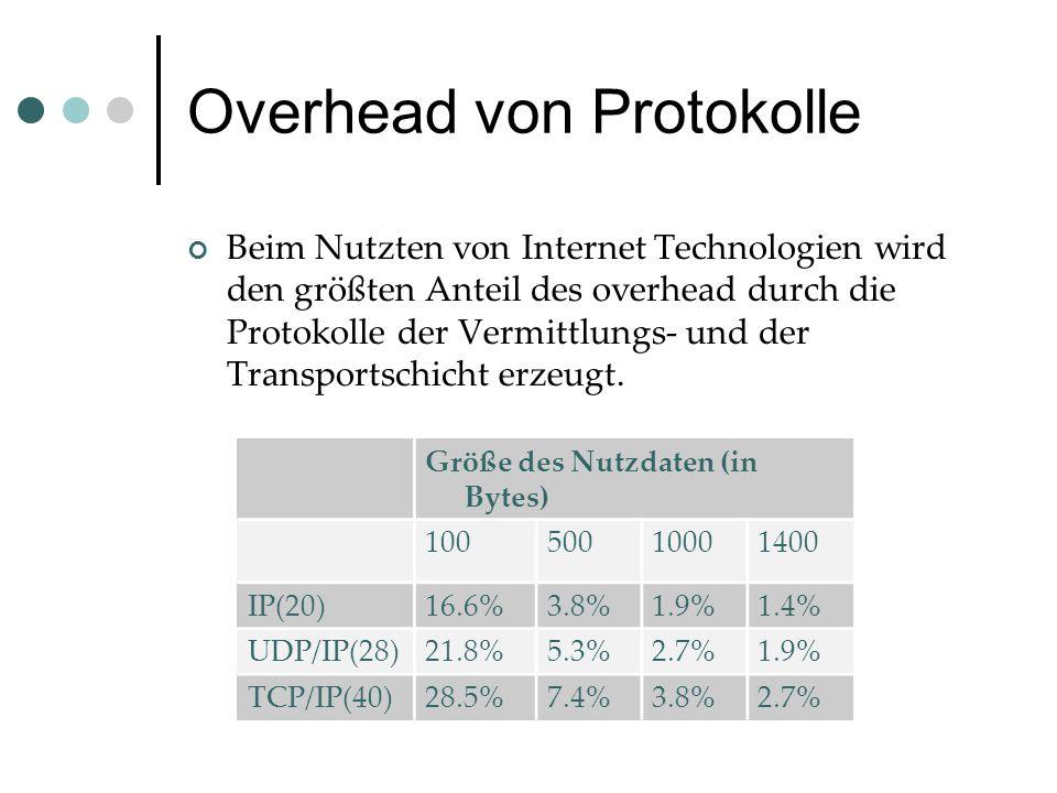 Overhead von Protokolle Beim Nutzten von Internet Technologien wird den größten Anteil des overhead durch die Protokolle der Vermittlungs- und der Transportschicht erzeugt.