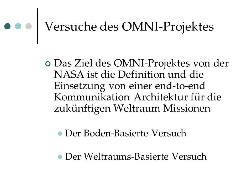 Versuche des OMNI-Projektes Das Ziel des OMNI-Projektes von der NASA ist die Definition und die Einsetzung von einer end-to-end Kommunikation Architektur für die zukünftigen Weltraum Missionen Der Boden-Basierte Versuch Der Weltraums-Basierte Versuch