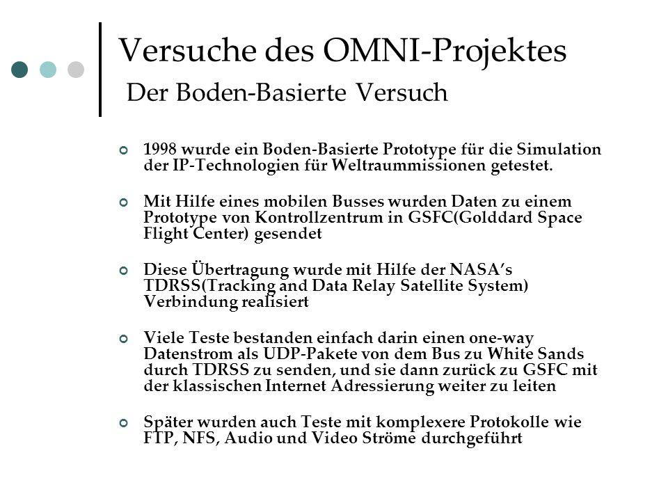 Versuche des OMNI-Projektes Der Boden-Basierte Versuch 1998 wurde ein Boden-Basierte Prototype für die Simulation der IP-Technologien für Weltraummissionen getestet.