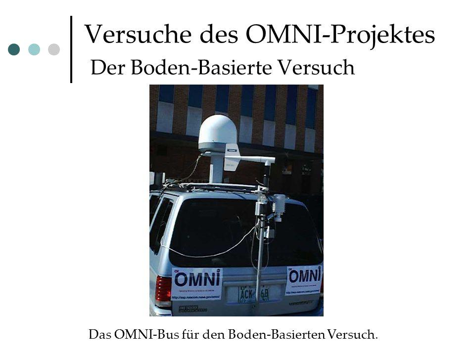 Versuche des OMNI-Projektes Der Boden-Basierte Versuch Das OMNI-Bus für den Boden-Basierten Versuch.