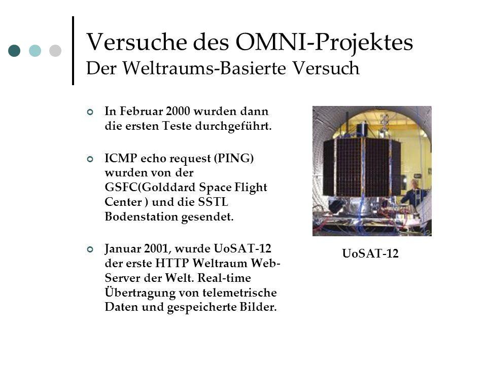 Versuche des OMNI-Projektes Der Weltraums-Basierte Versuch In Februar 2000 wurden dann die ersten Teste durchgeführt.