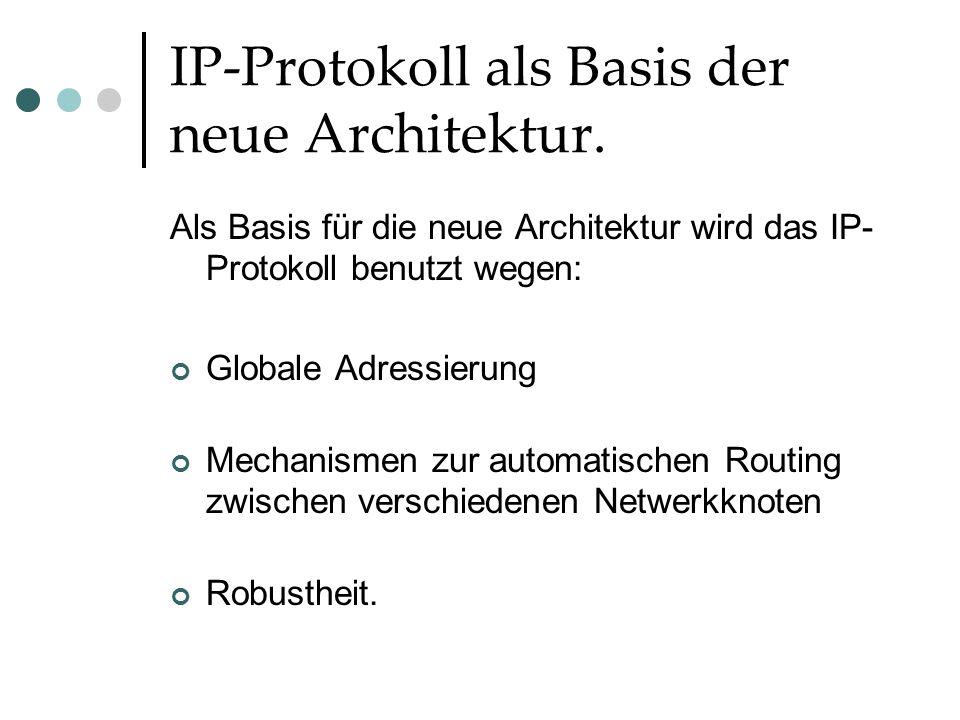 IP-Protokoll als Basis der neue Architektur.