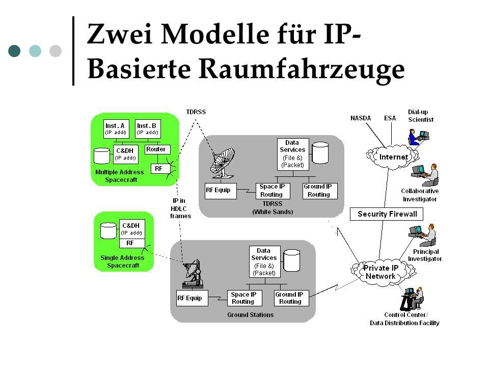 Zwei Modelle für IP- Basierte Raumfahrzeuge
