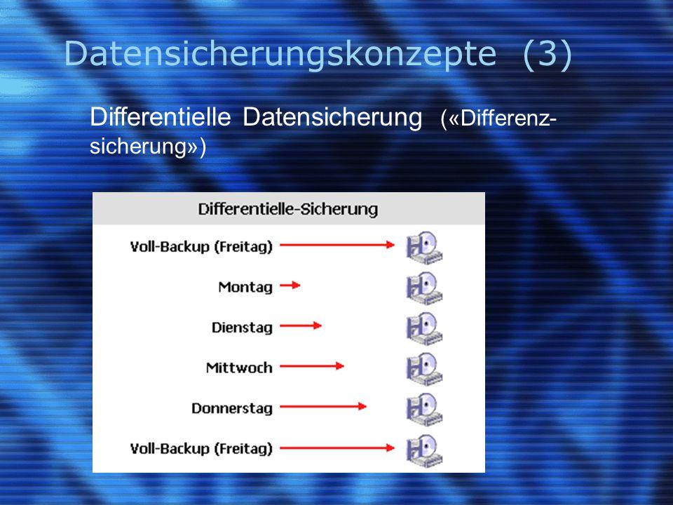 Datensicherungskonzepte (3) Differentielle Datensicherung («Differenz- sicherung»)