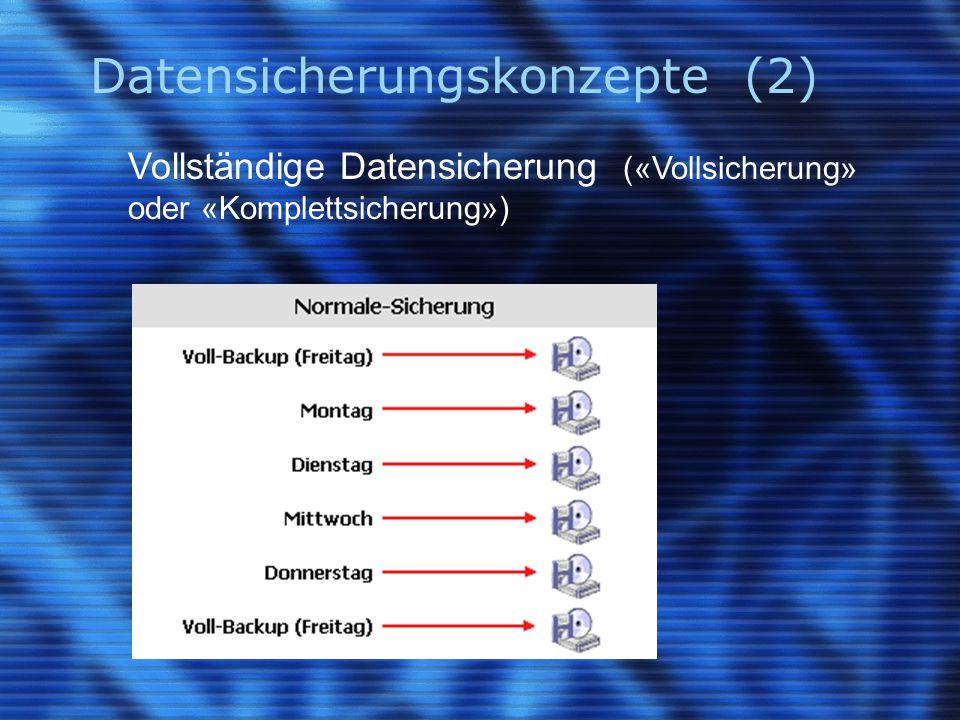 Datensicherungskonzepte (3) Differentielle Datensicherung nur seit der letzten vollständigen Sicherung geänderte oder neu hinzugekommene Daten werden gesichert.