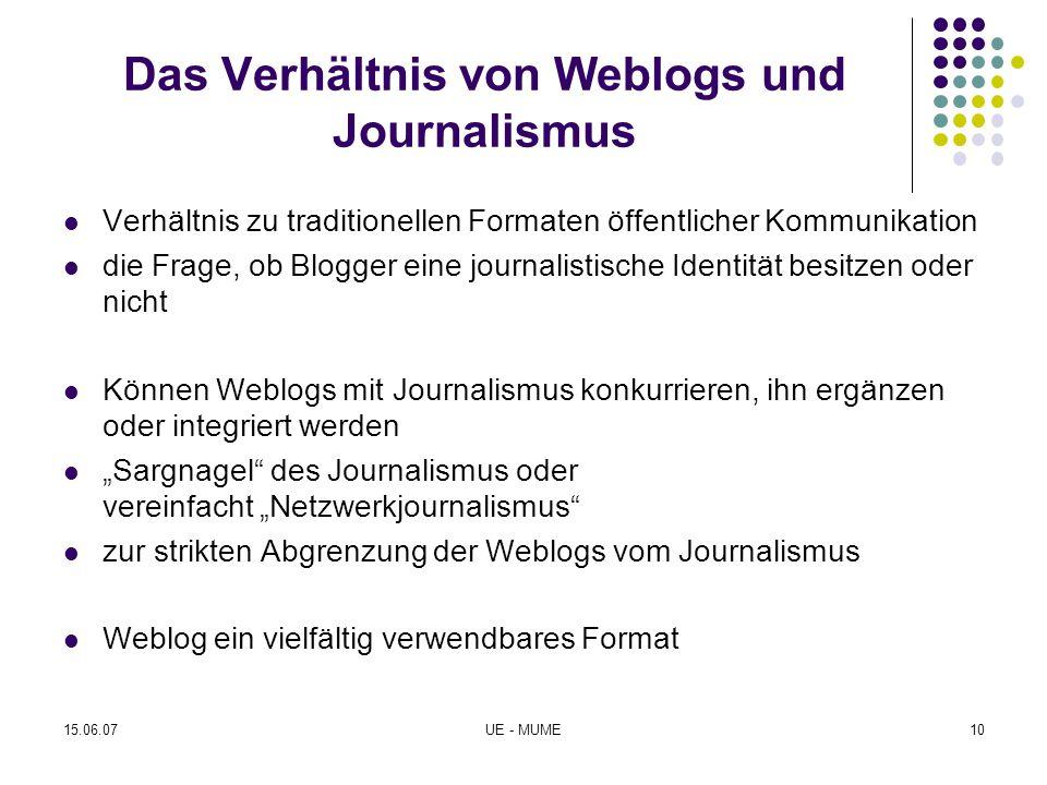 Das Verhältnis von Weblogs und Journalismus Verhältnis zu traditionellen Formaten öffentlicher Kommunikation die Frage, ob Blogger eine journalistisch