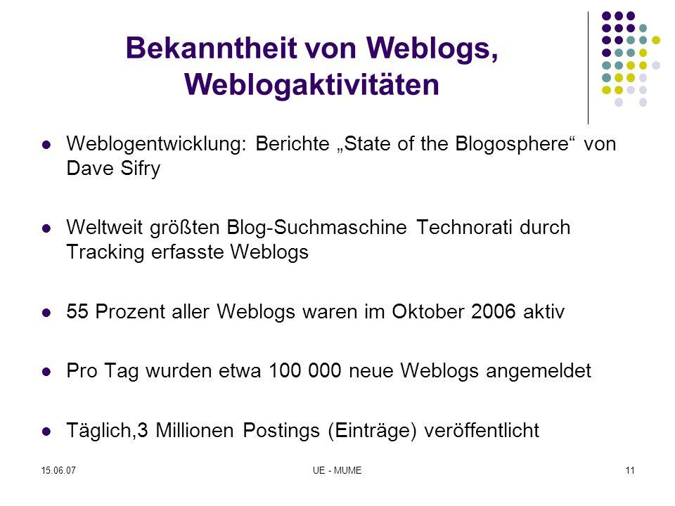 """Bekanntheit von Weblogs, Weblogaktivitäten Weblogentwicklung: Berichte """"State of the Blogosphere"""" von Dave Sifry Weltweit größten Blog-Suchmaschine Te"""