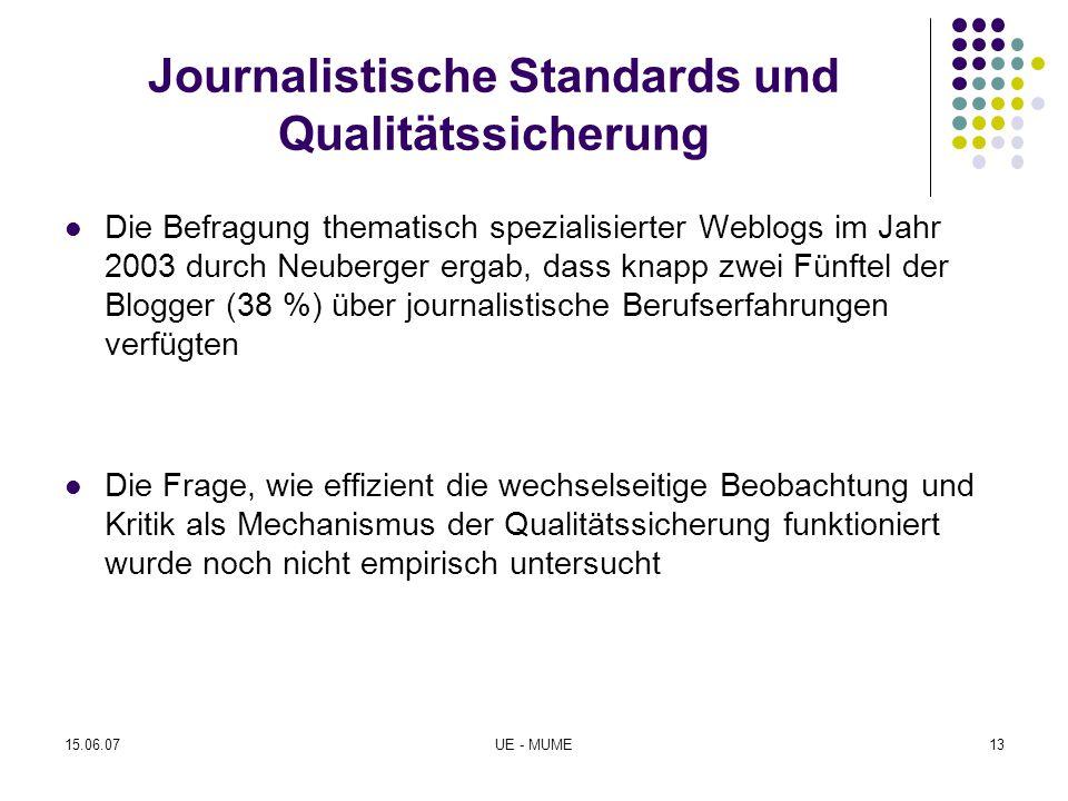 Journalistische Standards und Qualitätssicherung Die Befragung thematisch spezialisierter Weblogs im Jahr 2003 durch Neuberger ergab, dass knapp zwei