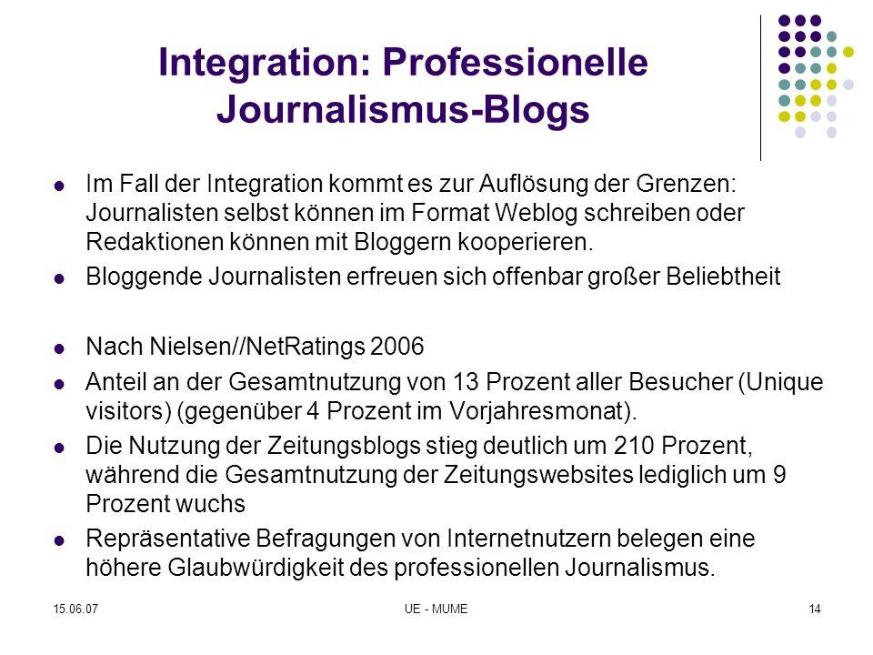 Integration: Professionelle Journalismus-Blogs Im Fall der Integration kommt es zur Auflösung der Grenzen: Journalisten selbst können im Format Weblog