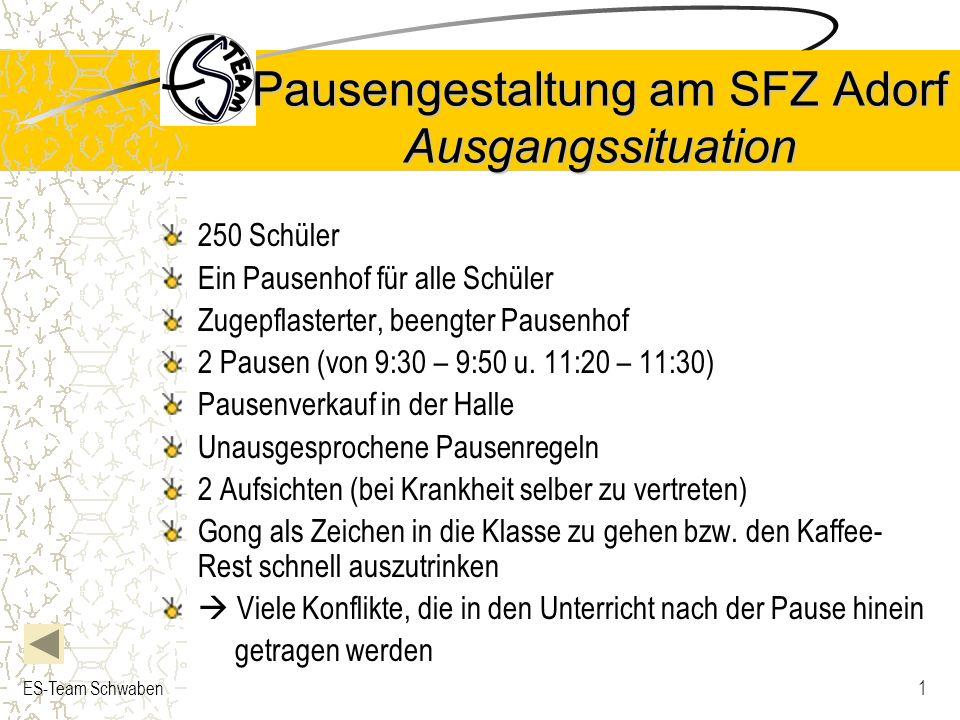 ES-Team Schwaben1 Pausengestaltung am SFZ Adorf Ausgangssituation 250 Schüler Ein Pausenhof für alle Schüler Zugepflasterter, beengter Pausenhof 2 Pausen (von 9:30 – 9:50 u.