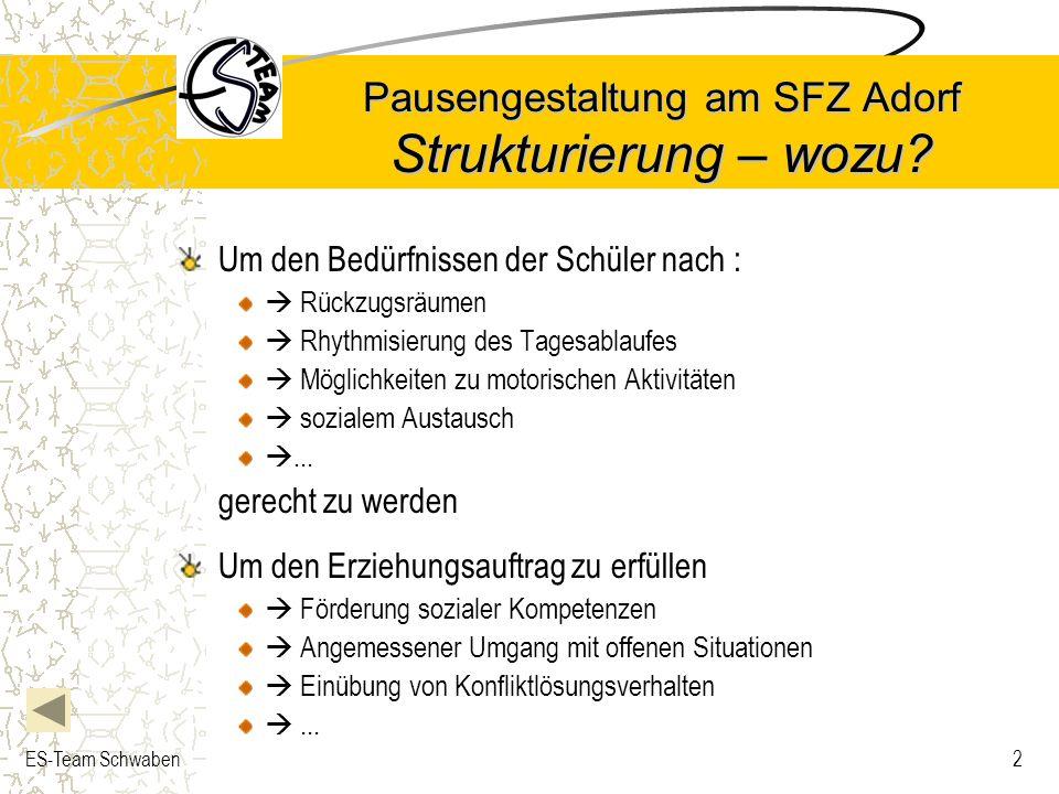 ES-Team Schwaben3 Pausengestaltung am SFZ Adorf Definition und Kriterien von Strukturierung Struktur = spezifischer Aufbau, Gefüge eines gegliederten Ganzen, bei dem jeder Teil eine bestimmte Funktion erfüllt, die nur vom Ganzen her verständlich ist.