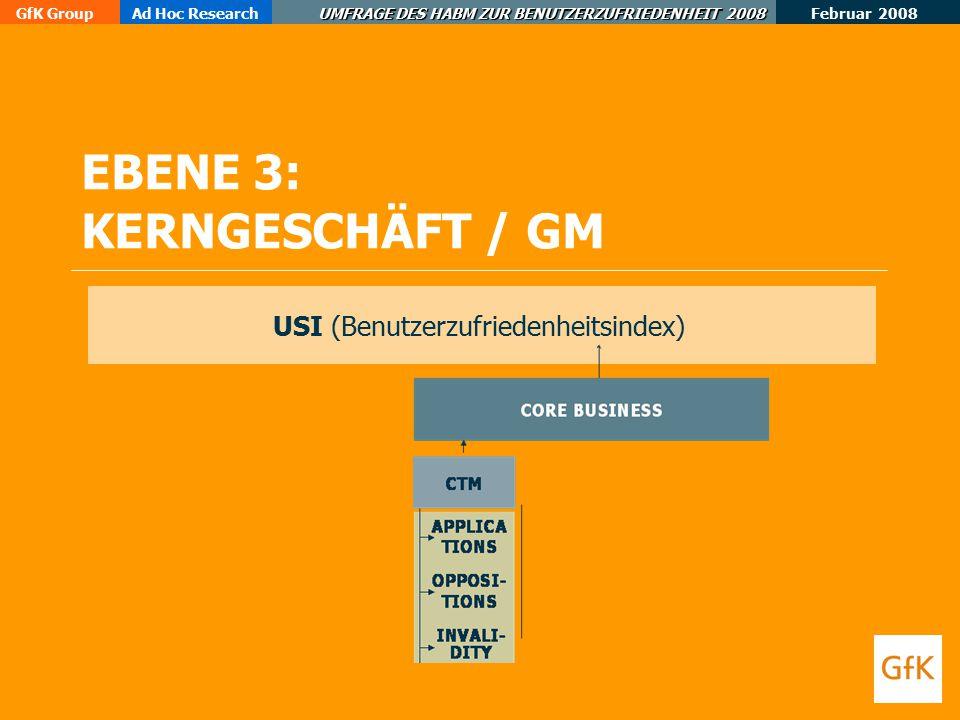 Februar 2008 GfK GroupAd Hoc Research UMFRAGE DES HABM ZUR BENUTZERZUFRIEDENHEIT 2008 EBENE 3: KERNGESCHÄFT / GM USI (Benutzerzufriedenheitsindex)