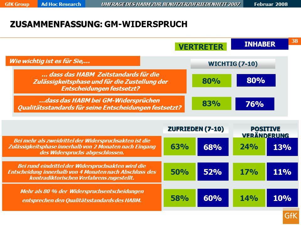 Februar 2008 GfK GroupAd Hoc Research UMFRAGE DES HABM ZUR BENUTZERZUFRIEDENHEIT 2008 EBENE 3: KERNGESCHÄFT / GGM USI (Benutzerzufriedenheitsindex)
