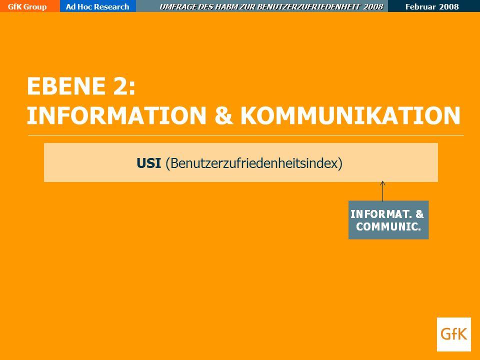 Februar 2008 GfK GroupAd Hoc Research UMFRAGE DES HABM ZUR BENUTZERZUFRIEDENHEIT 2008 EBENE 2: INFORMATION & KOMMUNIKATION USI (Benutzerzufriedenheitsindex)