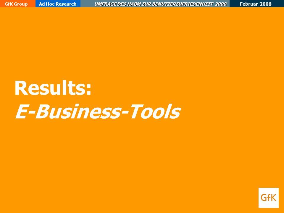 Februar 2008 GfK GroupAd Hoc Research UMFRAGE DES HABM ZUR BENUTZERZUFRIEDENHEIT 2008 Results: E-Business-Tools