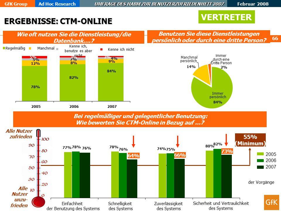 GfK GroupAd Hoc Research UMFRAGE DES HABM ZUR BENUTZERZUFRIEDENHEIT 2007 Februar 2008 67 Wie oft nutzen Sie die Dienstleistung/die Datenbank…..