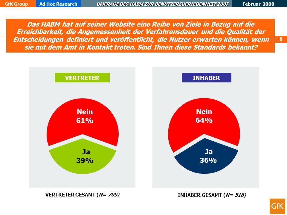 Februar 2008 GfK GroupAd Hoc Research UMFRAGE DES HABM ZUR BENUTZERZUFRIEDENHEIT 2008 ERGEBNISSE Benutzerzufriedenheits- index (USI)