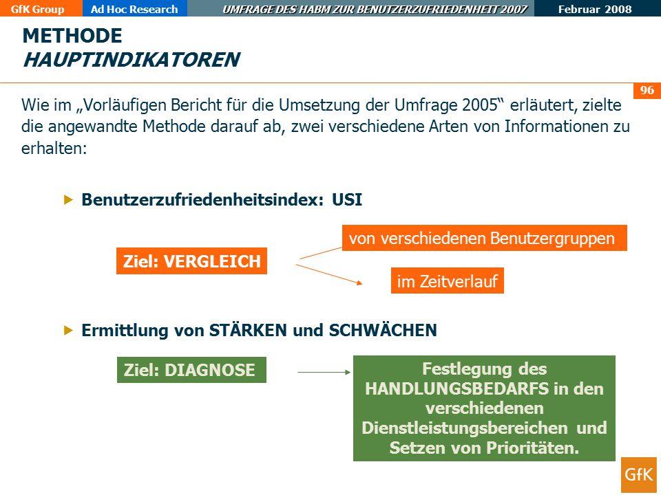GfK GroupAd Hoc Research UMFRAGE DES HABM ZUR BENUTZERZUFRIEDENHEIT 2007 Februar 2008 97  Der Benutzerzufriedenheitsindex (USI) ist ein zusammengesetzter Zufriedenheitsindikator, der die Bewertungen der verschiedenen Bereiche des Dienstleistungsangebots des HABM widerspiegelt.