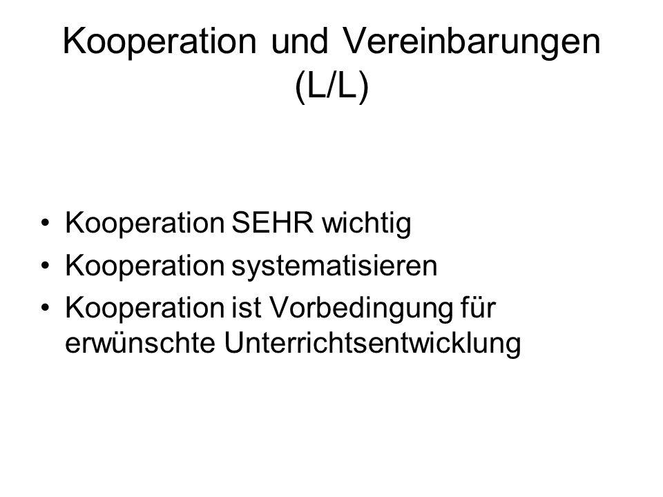 Kooperation und Vereinbarungen (L/L) Kooperation SEHR wichtig Kooperation systematisieren Kooperation ist Vorbedingung für erwünschte Unterrichtsentwicklung