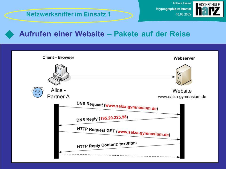 Tobias Giese Kryptographie im Internet 10.06.2005 Aufrufen einer Website – Pakete auf der Reise Netzwerksniffer im Einsatz 1