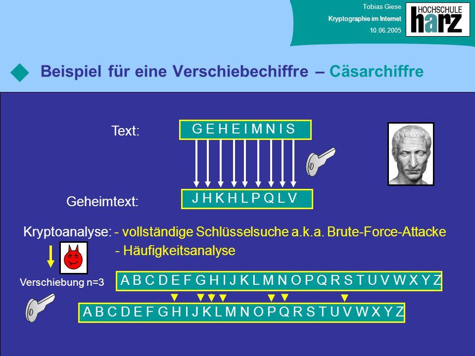 Tobias Giese Kryptographie im Internet 10.06.2005 Beispiel für eine Verschiebechiffre – Cäsarchiffre G E H E I M N I S Text: Geheimtext: J H K H L P Q