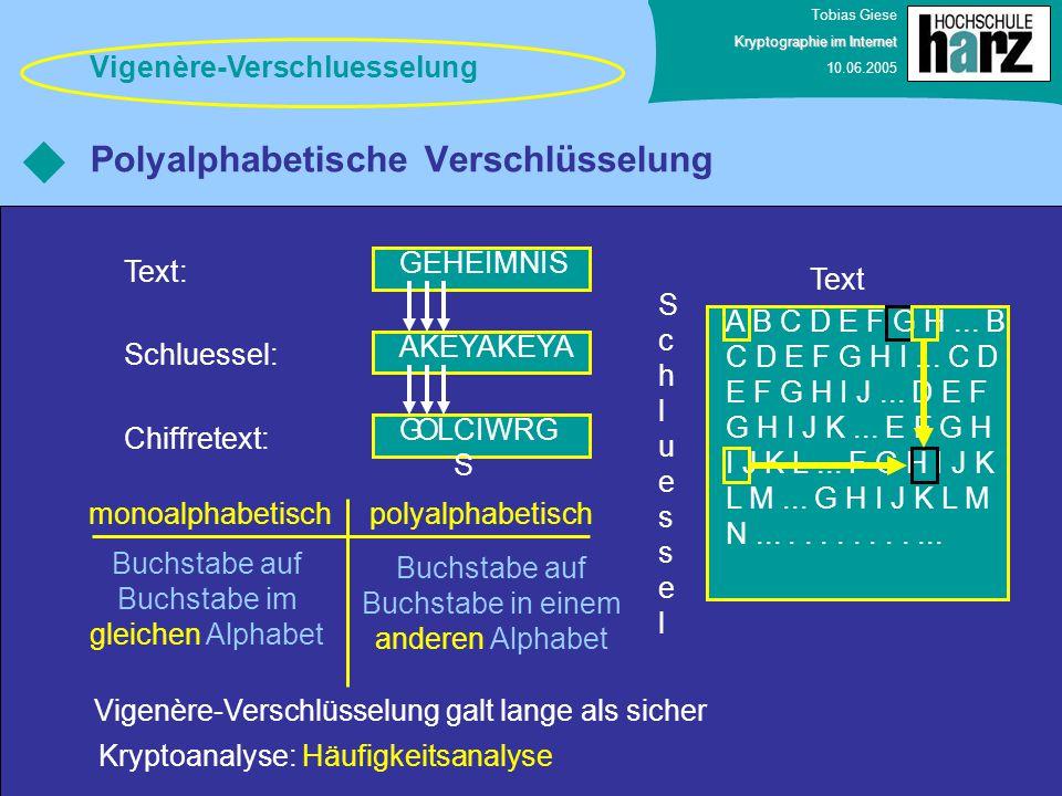 Tobias Giese Kryptographie im Internet 10.06.2005 Polyalphabetische Verschlüsselung GEHEIMNIS Text: AKEYAKEYA Schluessel: G Chiffretext: Buchstabe auf