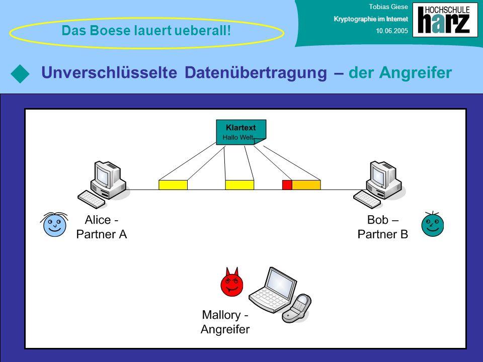 Tobias Giese Kryptographie im Internet 10.06.2005 Unverschlüsselte Datenübertragung – der Angreifer Das Boese lauert ueberall!