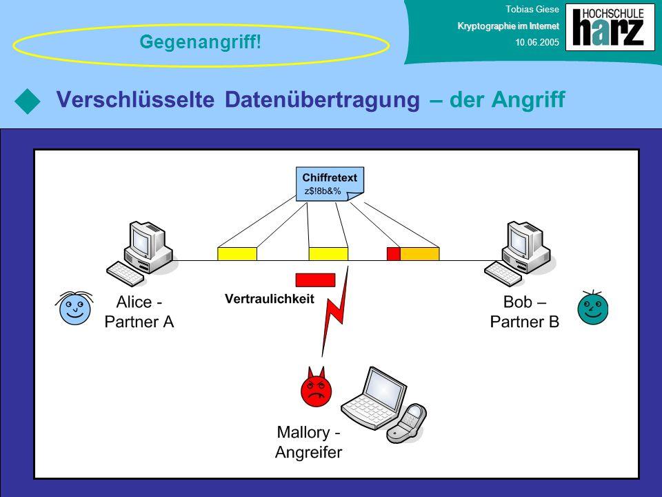 Tobias Giese Kryptographie im Internet 10.06.2005 Verschlüsselte Datenübertragung – der Angriff Gegenangriff!