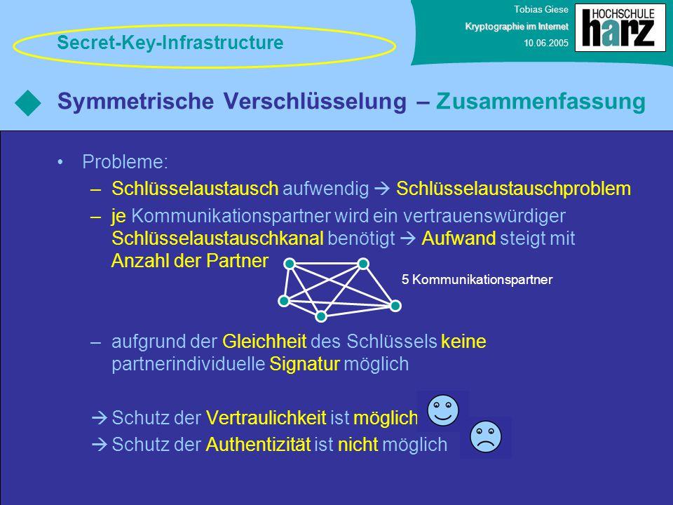 Tobias Giese Kryptographie im Internet 10.06.2005 Symmetrische Verschlüsselung – Zusammenfassung Probleme: –Schlüsselaustausch aufwendig  Schlüsselau