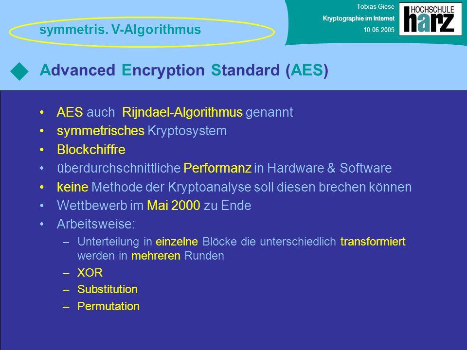 Tobias Giese Kryptographie im Internet 10.06.2005 Advanced Encryption Standard (AES) AES auch Rijndael-Algorithmus genannt symmetrisches Kryptosystem