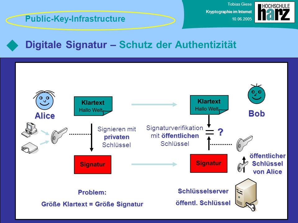Tobias Giese Kryptographie im Internet 10.06.2005 Digitale Signatur – Schutz der Authentizität Public-Key-Infrastructure Bob Alice privaten Signieren