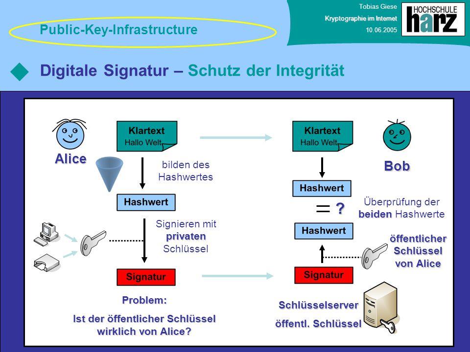 Tobias Giese Kryptographie im Internet 10.06.2005 Digitale Signatur – Schutz der Integrität Public-Key-Infrastructure Bob Alice privaten Signieren mit