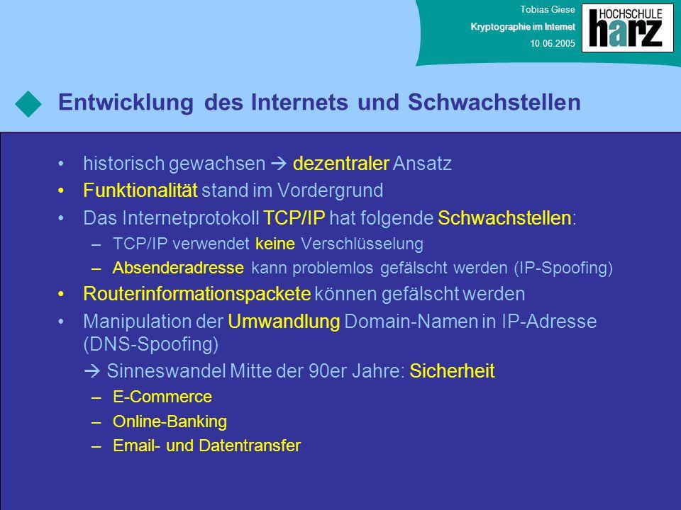Tobias Giese Kryptographie im Internet 10.06.2005 Internet - Alice Partner A