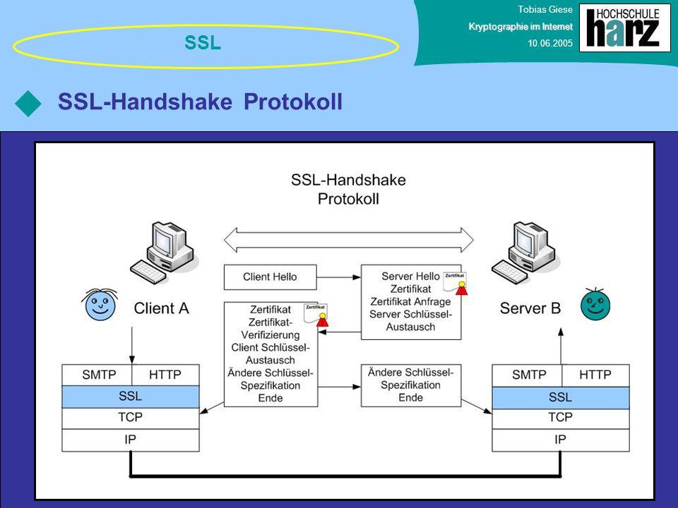 Tobias Giese Kryptographie im Internet 10.06.2005 SSL-Handshake Protokoll SSL