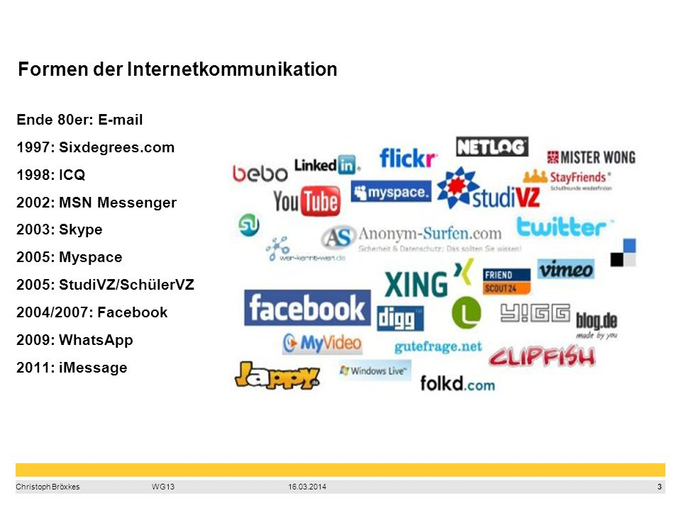 3 Christoph BröxkesWG1316.03.2014 Formen der Internetkommunikation Ende 80er: E-mail 1997: Sixdegrees.com 1998: ICQ 2002: MSN Messenger 2003: Skype 2005: Myspace 2005: StudiVZ/SchülerVZ 2004/2007: Facebook 2009: WhatsApp 2011: iMessage